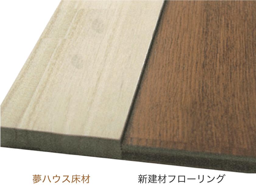 夢ハウスの床材と新建材フローリング